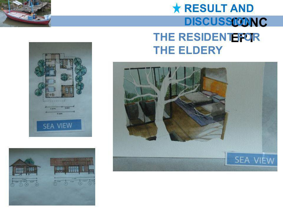 RESULT AND DISCUSSION CONCEPT THE RESIDENT FOR THE ELDERY