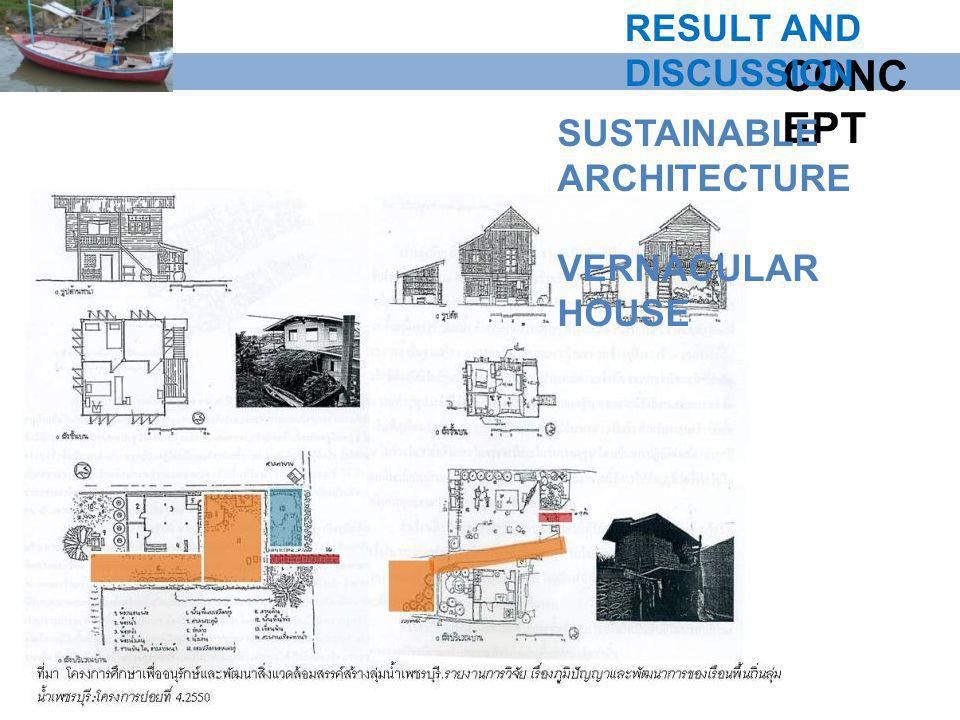 CONCEPT RESULT AND DISCUSSION SUSTAINABLE ARCHITECTURE