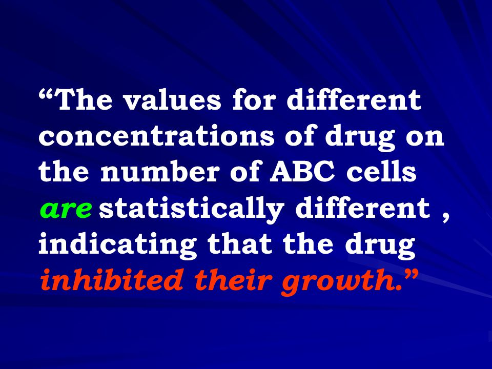 The values for different concentrations of drug on the number of ABC cells are statistically different , indicating that the drug inhibited their growth.