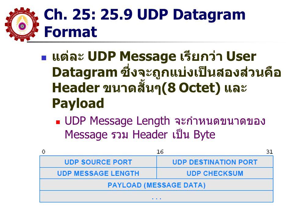 Ch. 25: 25.9 UDP Datagram Format