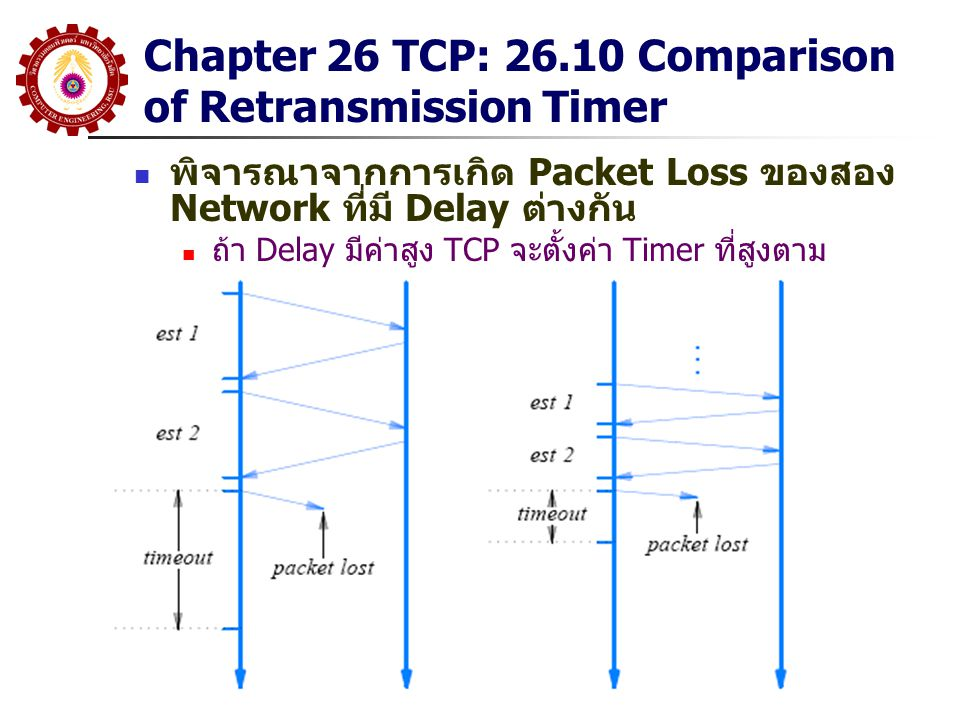Chapter 26 TCP: 26.10 Comparison of Retransmission Timer