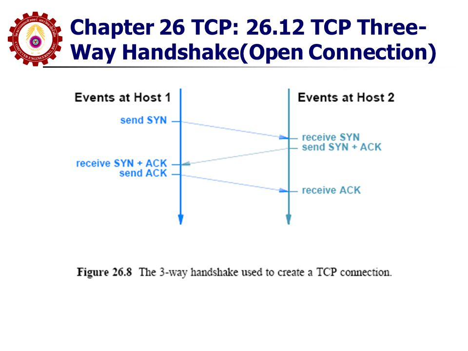 Chapter 26 TCP: 26.12 TCP Three-Way Handshake(Open Connection)