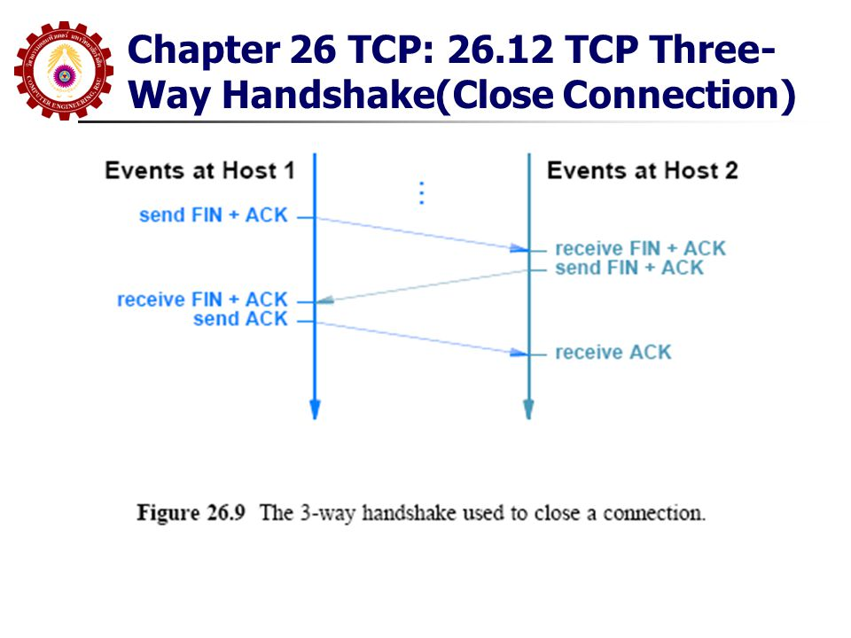 Chapter 26 TCP: 26.12 TCP Three-Way Handshake(Close Connection)