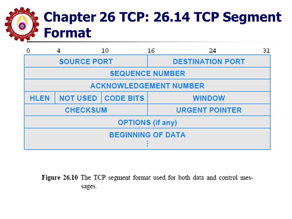 Chapter 26 TCP: 26.14 TCP Segment Format