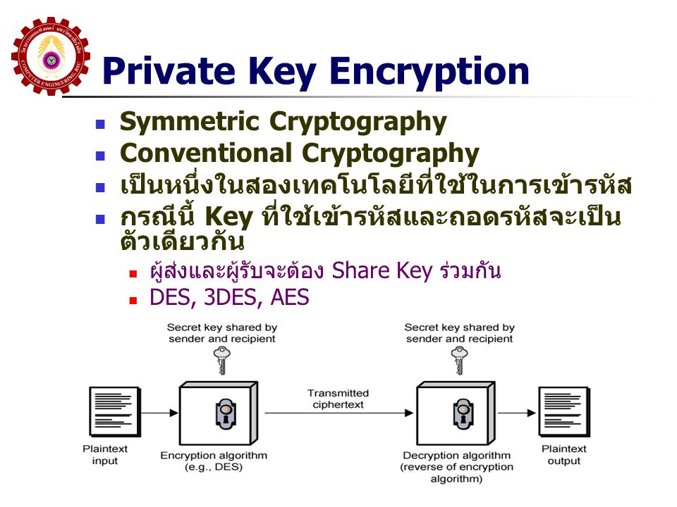 Private Key Encryption