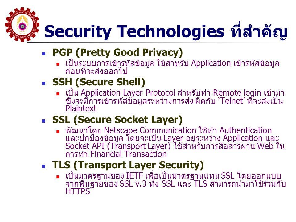 Security Technologies ที่สำคัญ