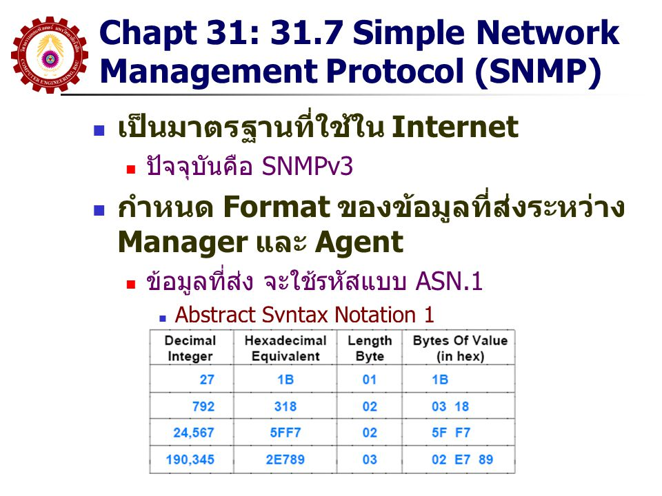 Chapt 31: 31.7 Simple Network Management Protocol (SNMP)
