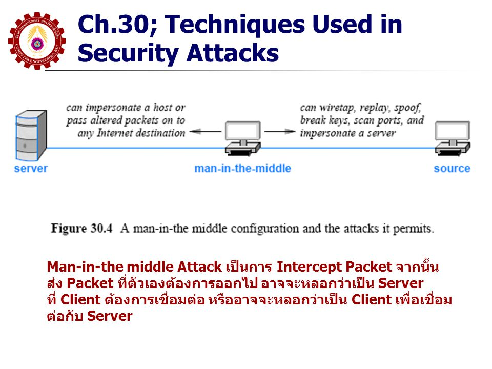 Ch.30; Techniques Used in Security Attacks
