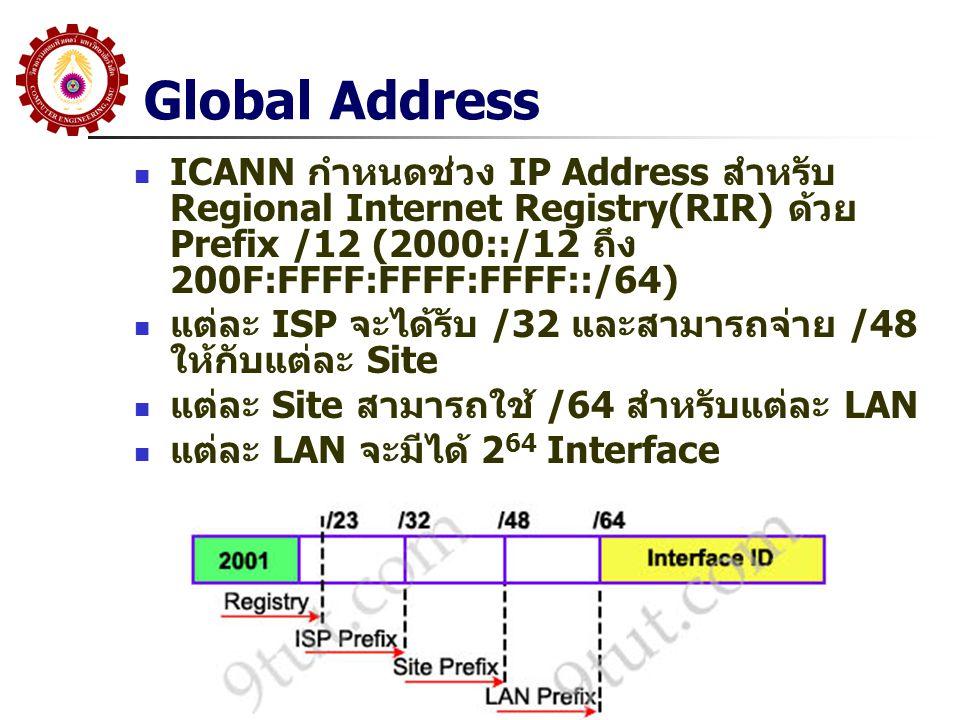 Global Address ICANN กำหนดช่วง IP Address สำหรับ Regional Internet Registry(RIR) ด้วย Prefix /12 (2000::/12 ถึง 200F:FFFF:FFFF:FFFF::/64)