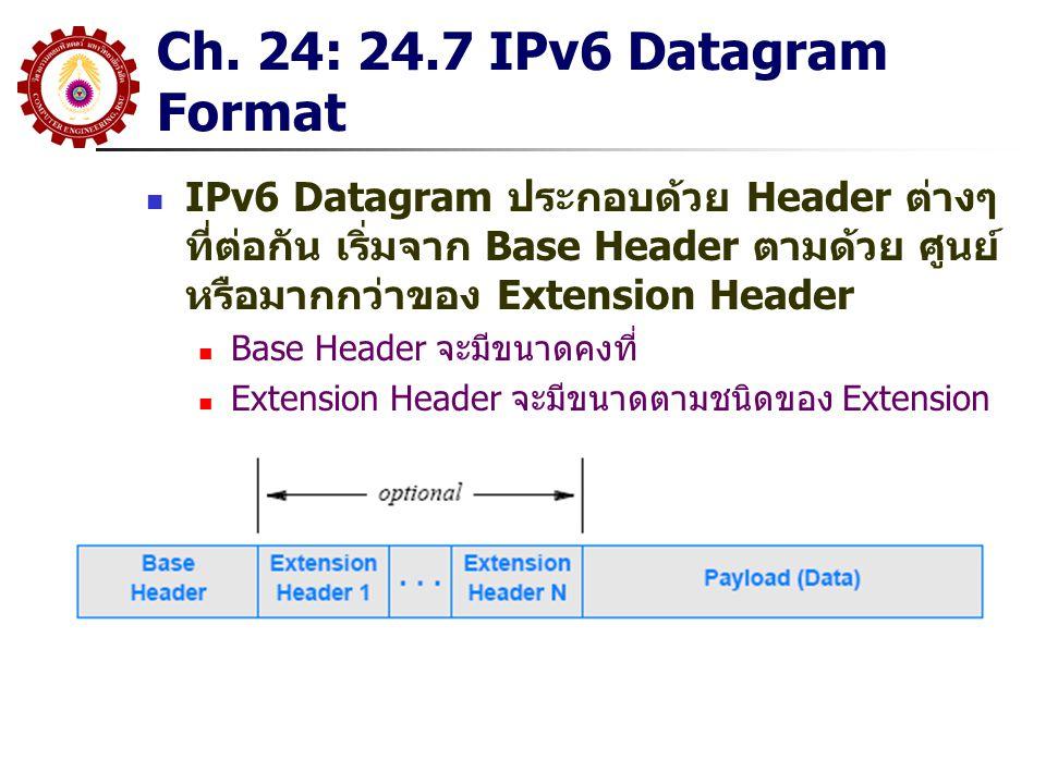 Ch. 24: 24.7 IPv6 Datagram Format
