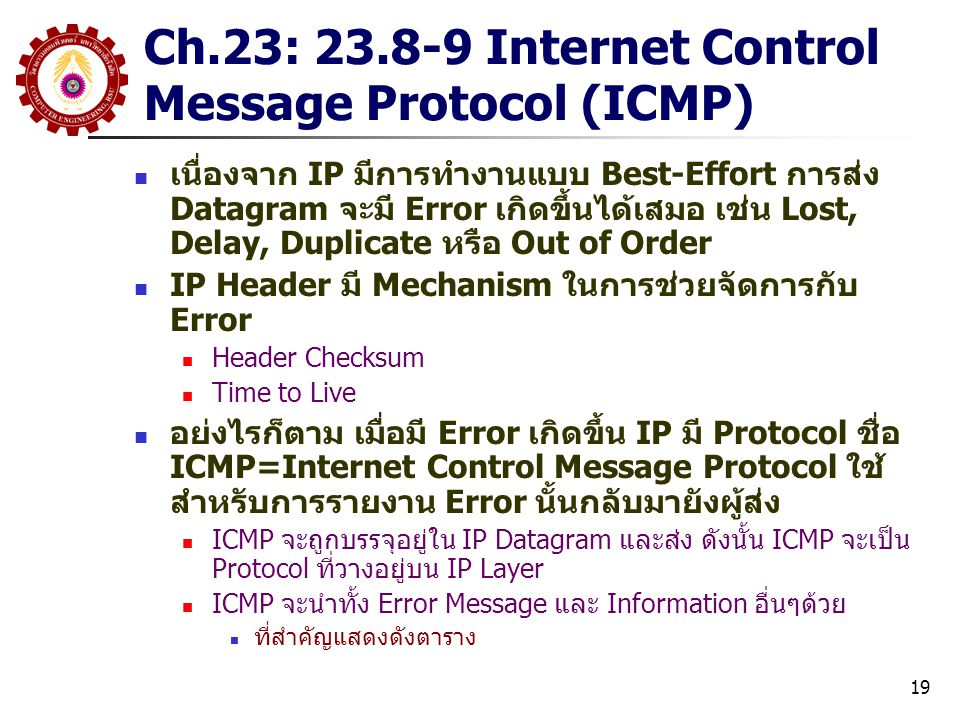 Ch.23: 23.8-9 Internet Control Message Protocol (ICMP)