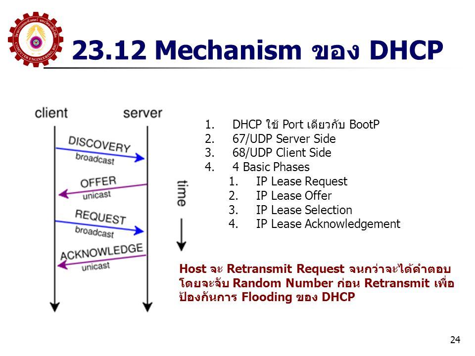 23.12 Mechanism ของ DHCP DHCP ใช้ Port เดียวกับ BootP