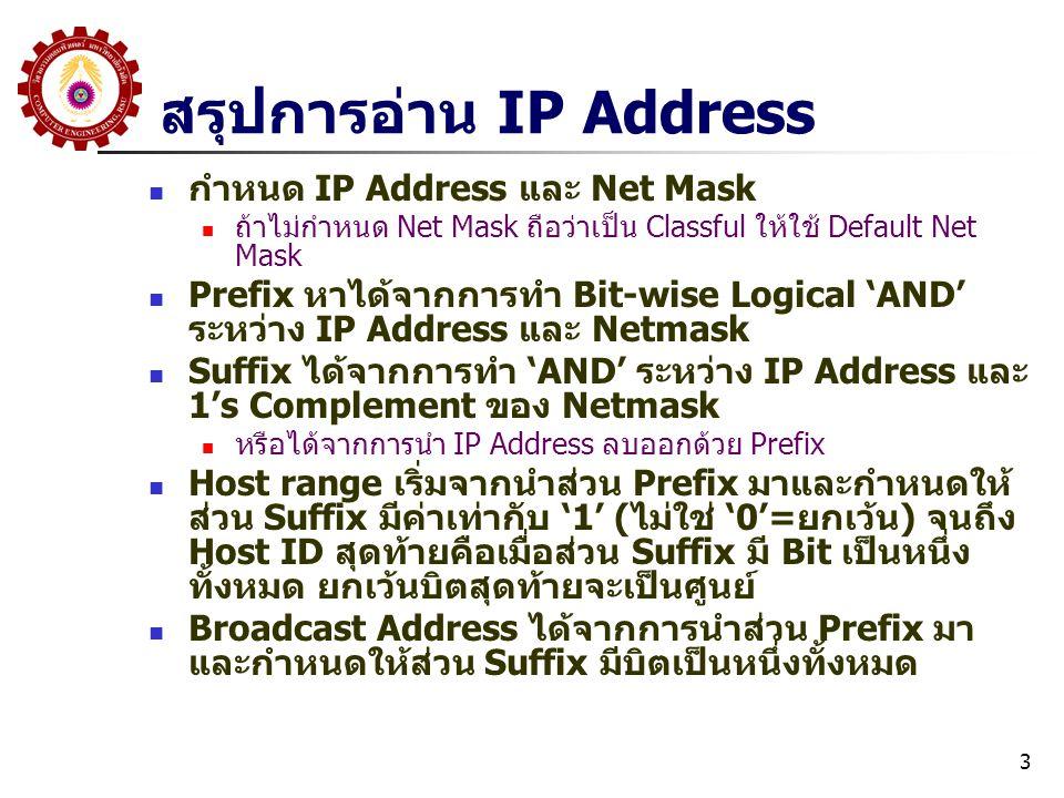สรุปการอ่าน IP Address