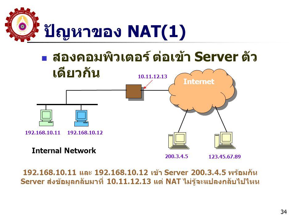 ปัญหาของ NAT(1) สองคอมพิวเตอร์ ต่อเข้า Server ตัวเดียวกัน Internet