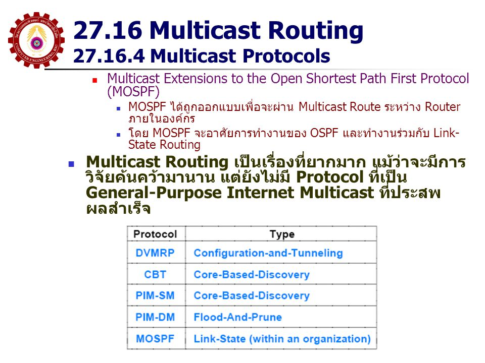 27.16 Multicast Routing 27.16.4 Multicast Protocols