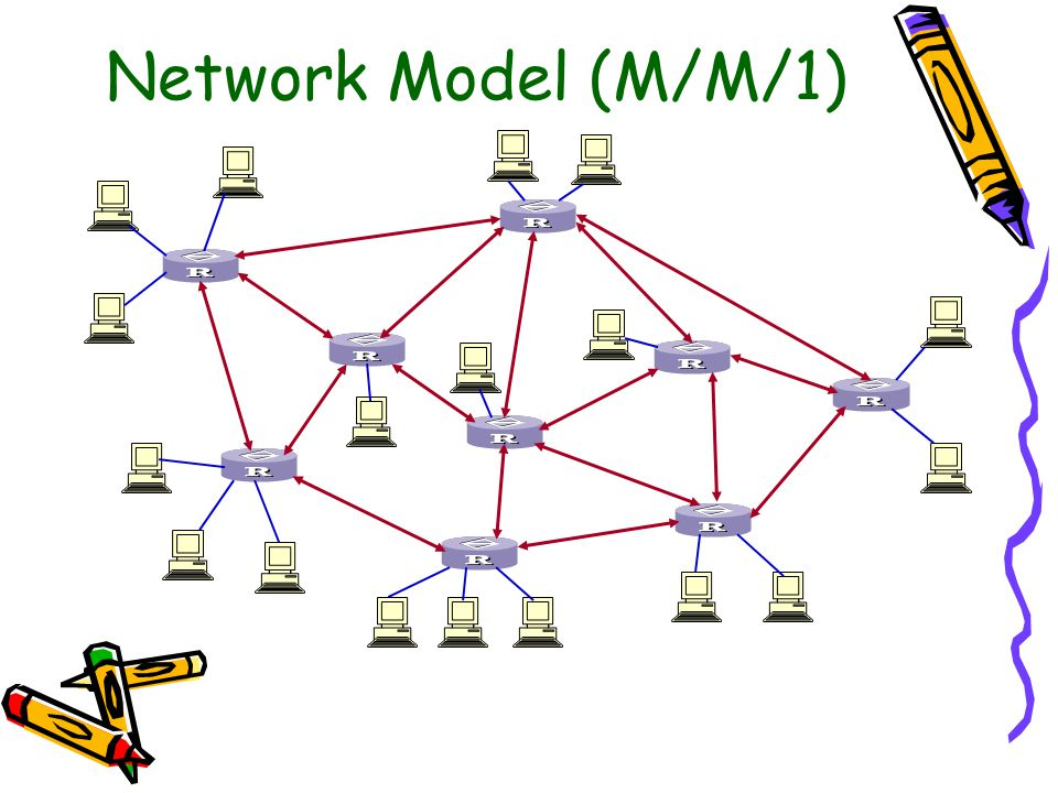 Network Model (M/M/1)