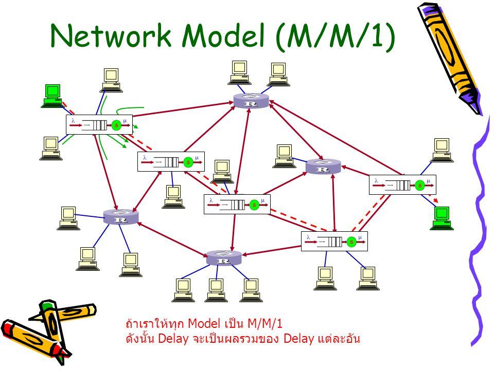 Network Model (M/M/1) ถ้าเราให้ทุก Model เป็น M/M/1