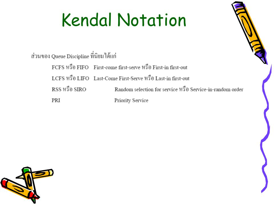 Kendal Notation