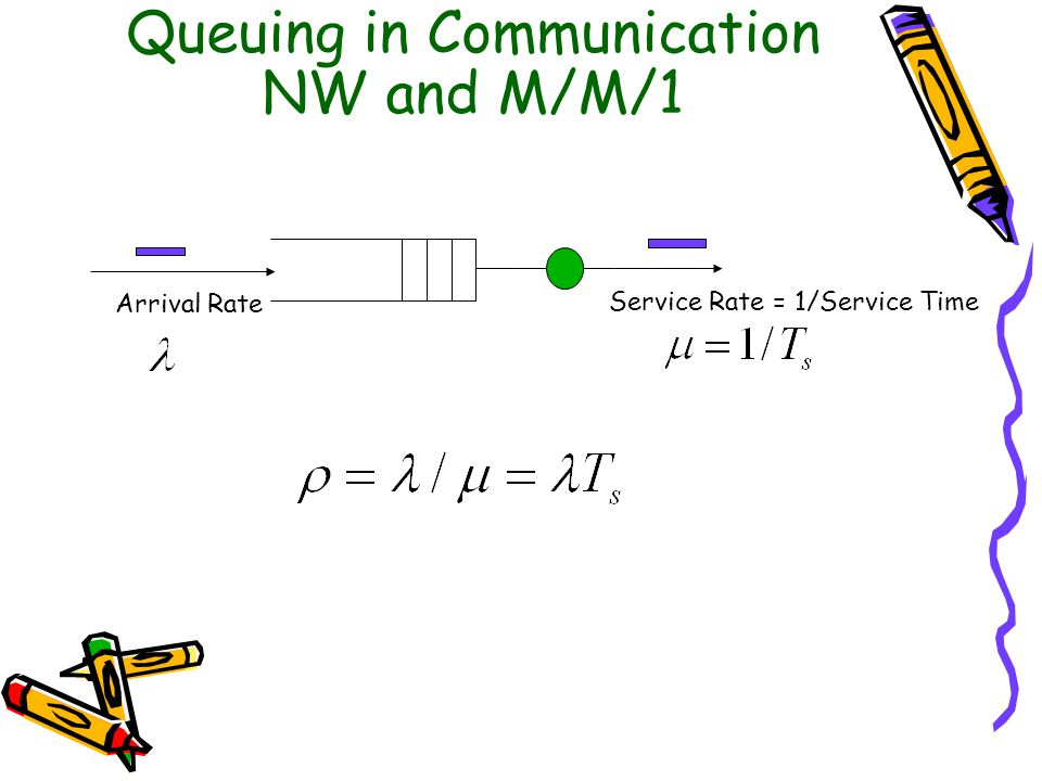 Queuing in Communication NW and M/M/1