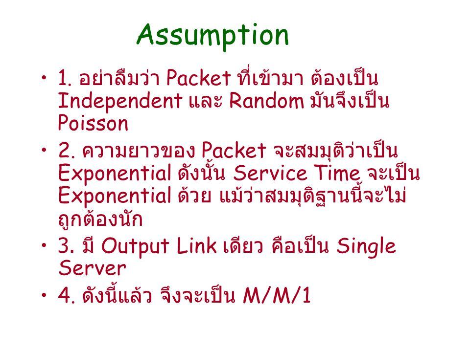 Assumption 1. อย่าลืมว่า Packet ที่เข้ามา ต้องเป็น Independent และ Random มันจึงเป็น Poisson.
