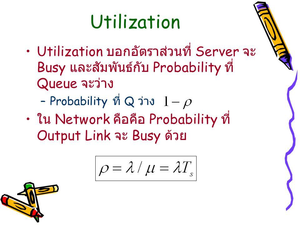 Utilization Utilization บอกอัตราส่วนที่ Server จะ Busy และสัมพันธ์กับ Probability ที่ Queue จะว่าง.