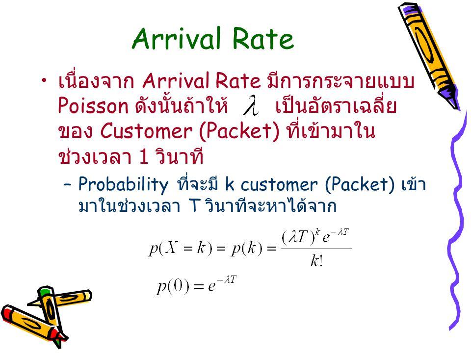 Arrival Rate เนื่องจาก Arrival Rate มีการกระจายแบบ Poisson ดังนั้นถ้าให้ เป็นอัตราเฉลี่ยของ Customer (Packet) ที่เข้ามาในช่วงเวลา 1 วินาที