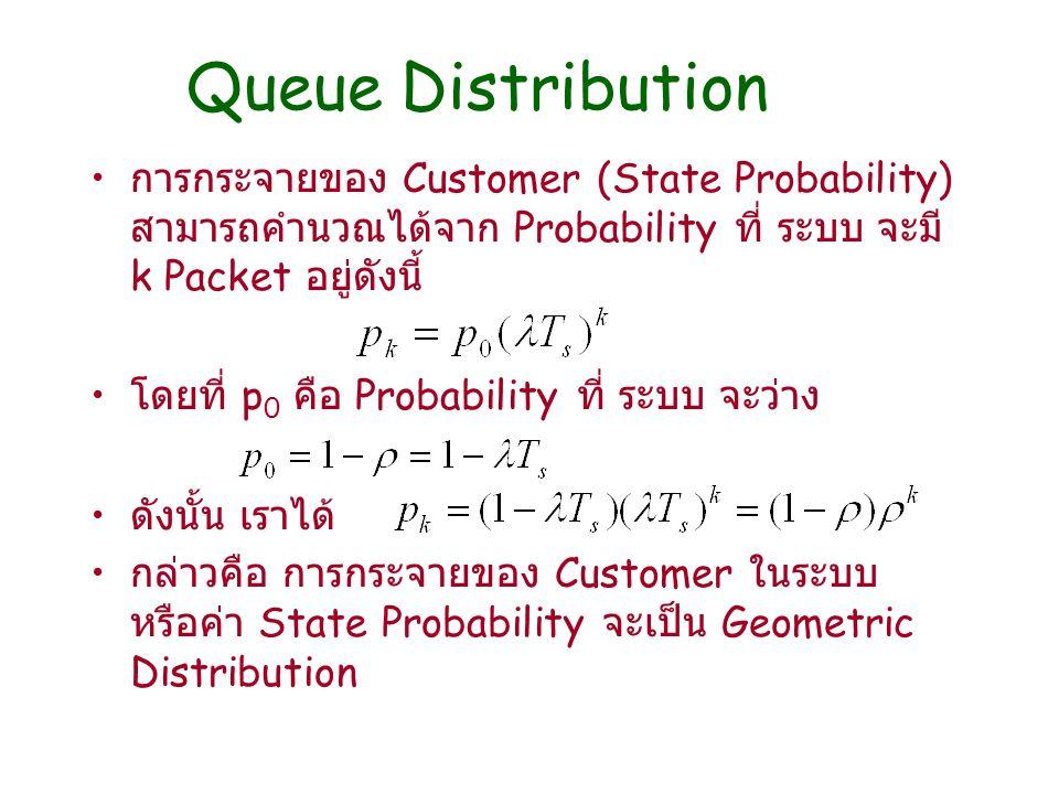 Queue Distribution การกระจายของ Customer (State Probability) สามารถคำนวณได้จาก Probability ที่ ระบบ จะมี k Packet อยู่ดังนี้