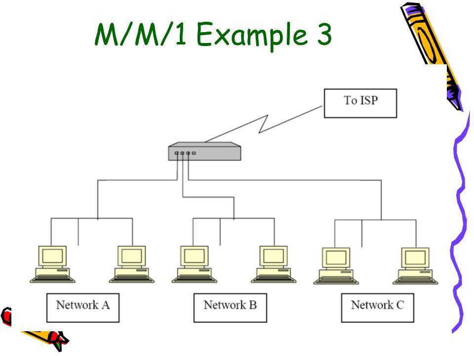 M/M/1 Example 3