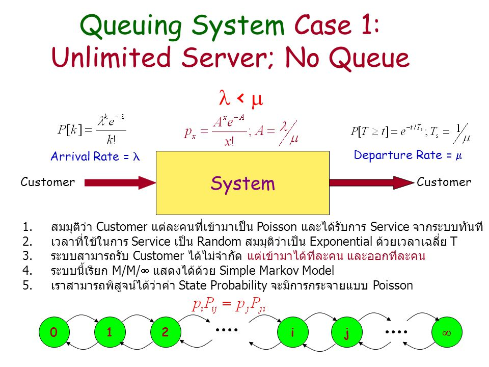 Queuing System Case 1: Unlimited Server; No Queue