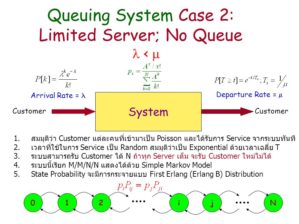 Queuing System Case 2: Limited Server; No Queue