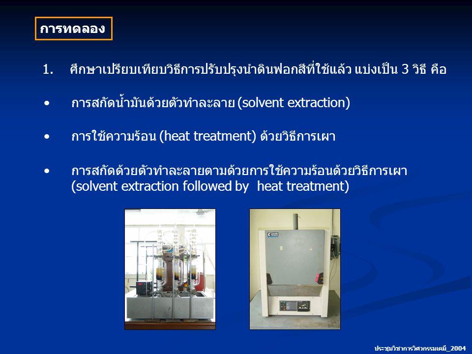 การสกัดน้ำมันด้วยตัวทำละลาย (solvent extraction)