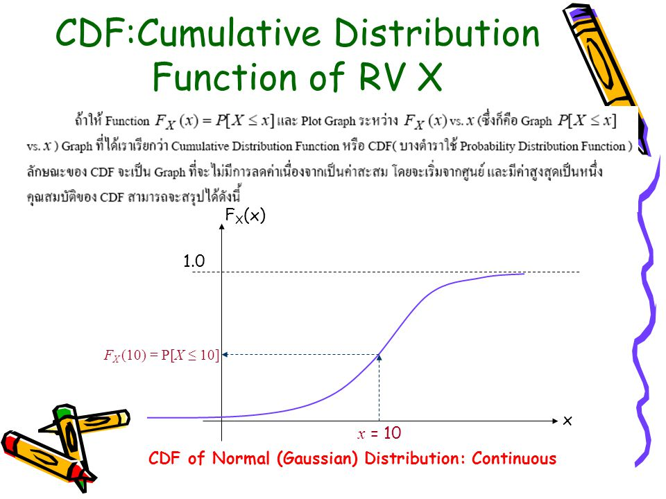 CDF:Cumulative Distribution Function of RV X