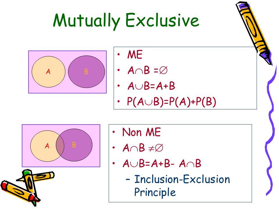Mutually Exclusive ME AB = AB=A+B P(AB)=P(A)+P(B) Non ME AB 