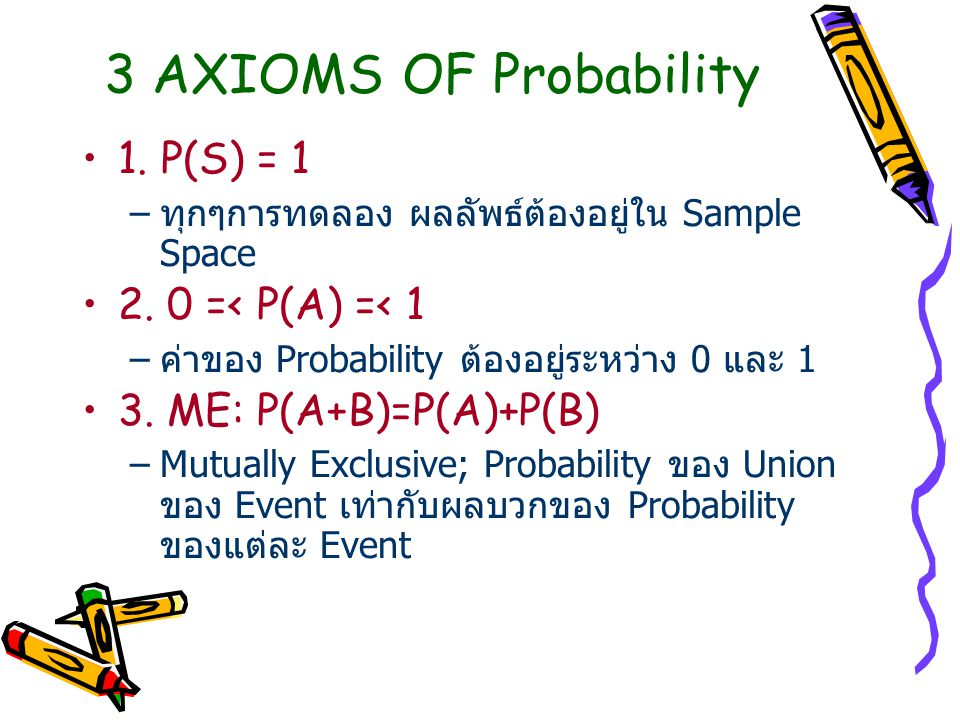 3 AXIOMS OF Probability 1. P(S) = 1 2. 0 =< P(A) =< 1