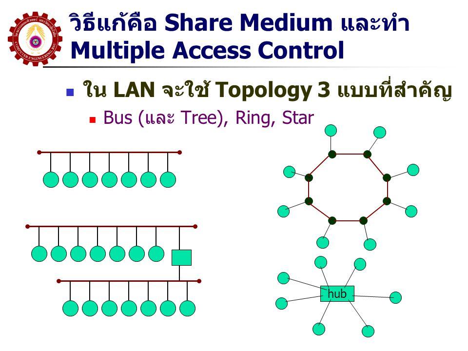 วิธีแก้คือ Share Medium และทำ Multiple Access Control