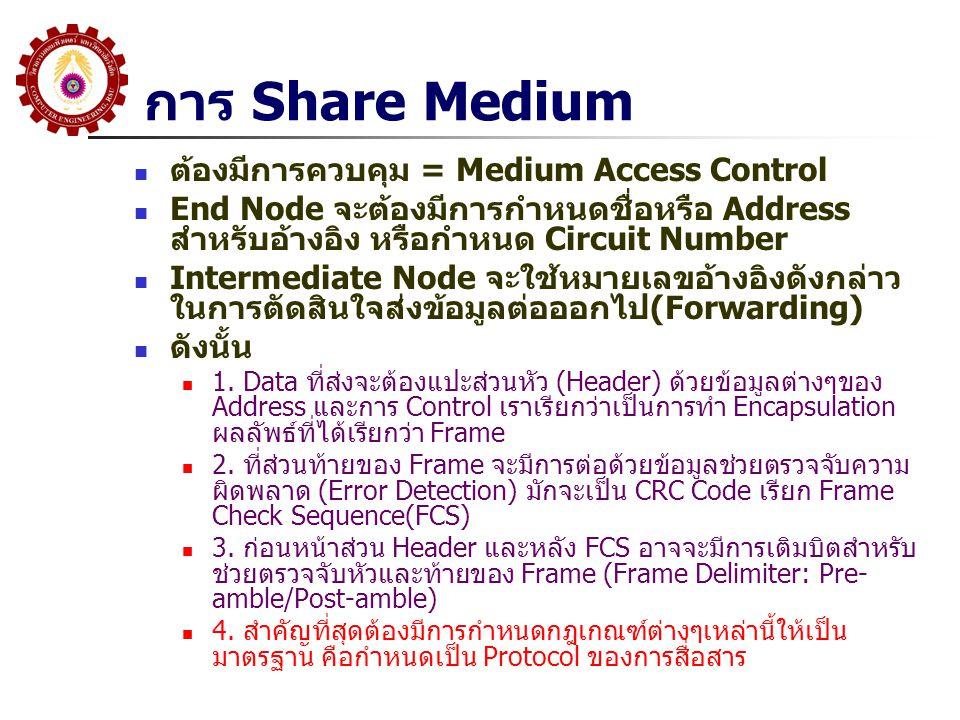 การ Share Medium ต้องมีการควบคุม = Medium Access Control