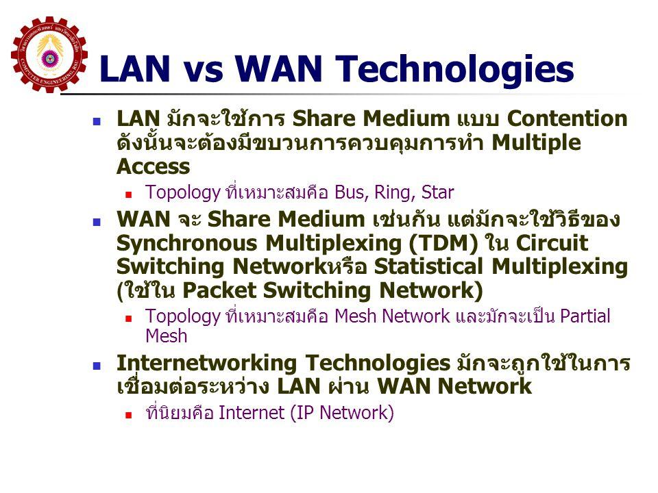 LAN vs WAN Technologies