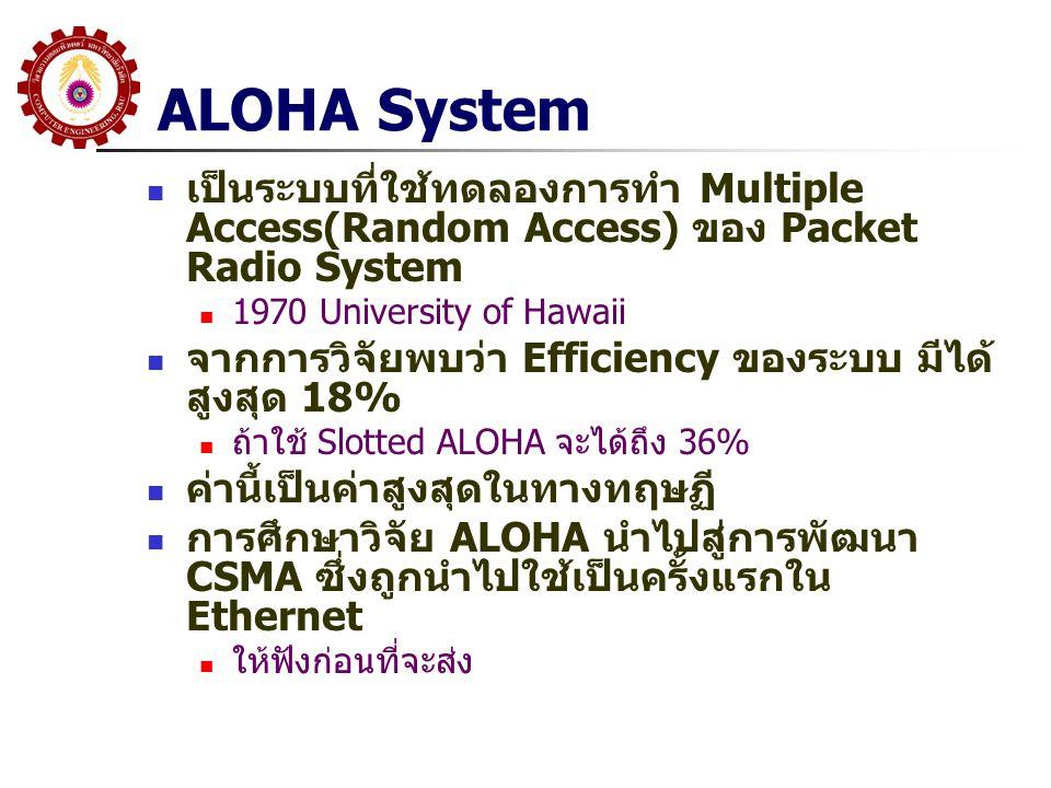 ALOHA System เป็นระบบที่ใช้ทดลองการทำ Multiple Access(Random Access) ของ Packet Radio System. 1970 University of Hawaii.