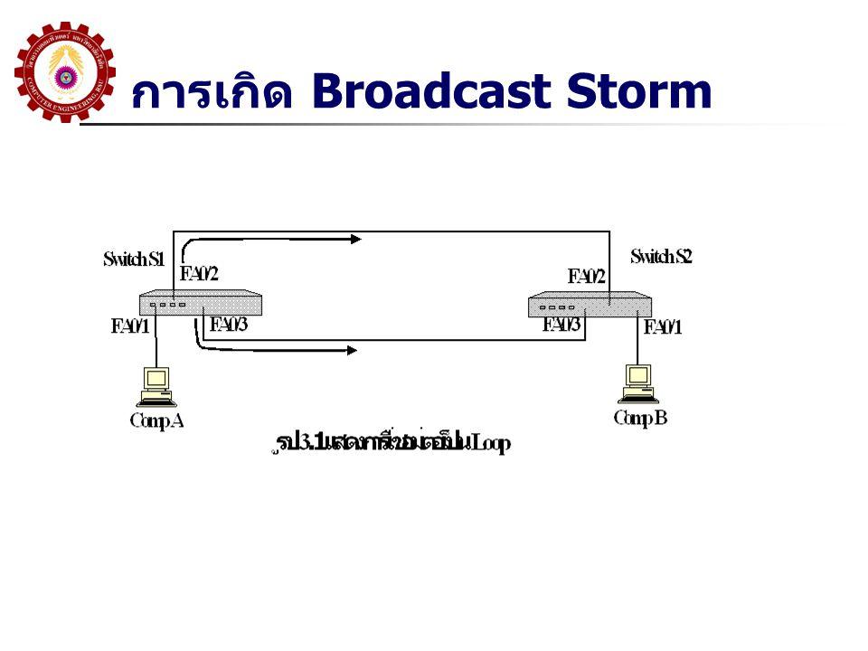 การเกิด Broadcast Storm