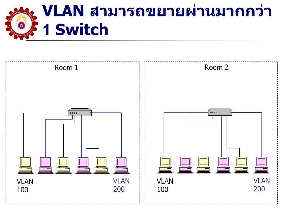 VLAN สามารถขยายผ่านมากกว่า 1 Switch
