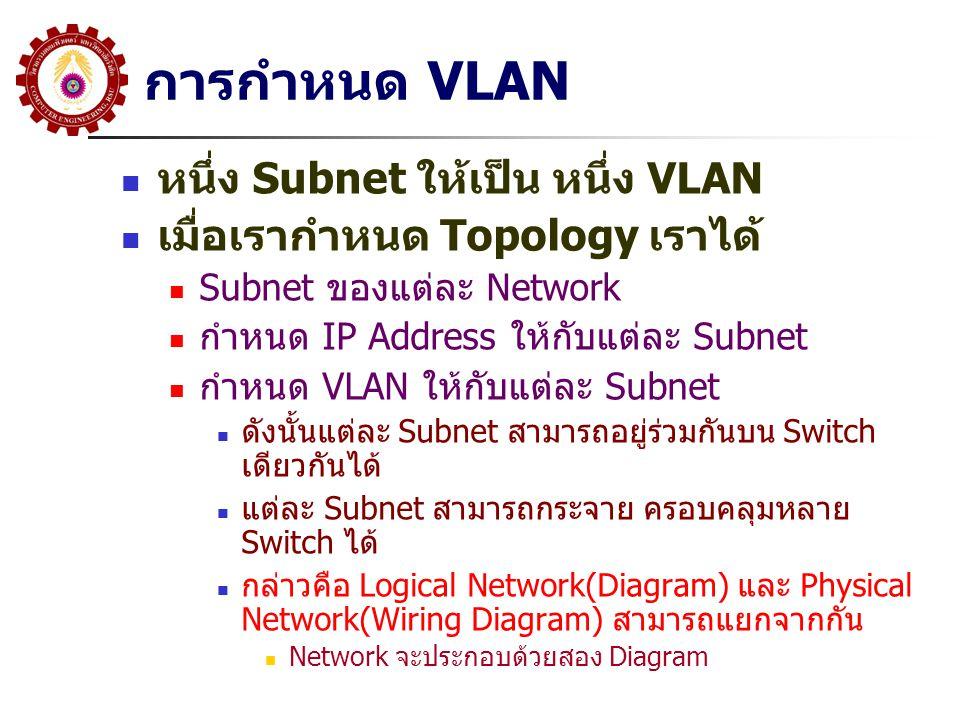 การกำหนด VLAN หนึ่ง Subnet ให้เป็น หนึ่ง VLAN