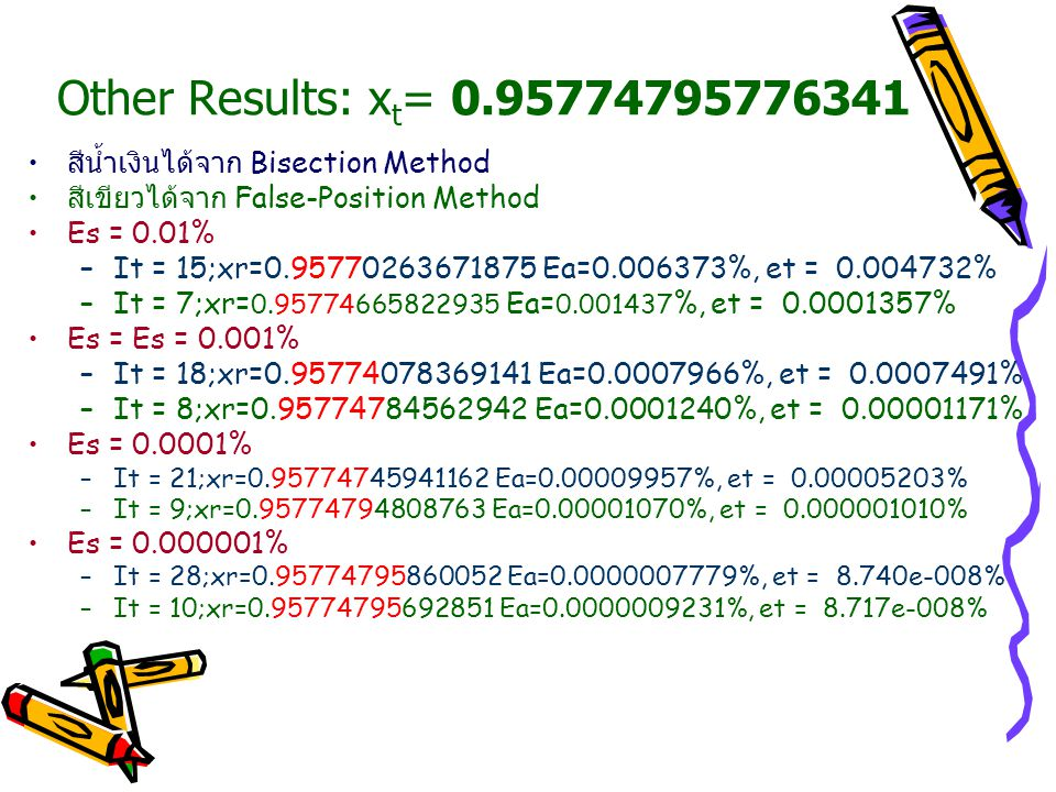 Other Results: xt= 0.95774795776341 สีน้ำเงินได้จาก Bisection Method