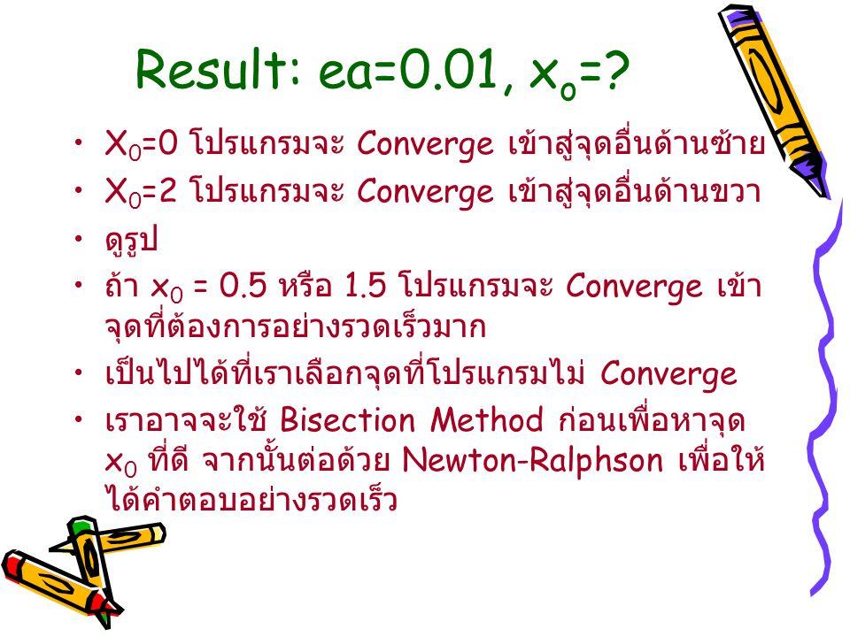 Result: ea=0.01, xo= X0=0 โปรแกรมจะ Converge เข้าสู่จุดอื่นด้านซ้าย