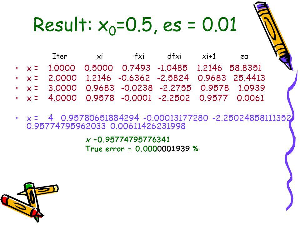 Result: x0=0.5, es = 0.01 Iter xi fxi dfxi xi+1 ea.