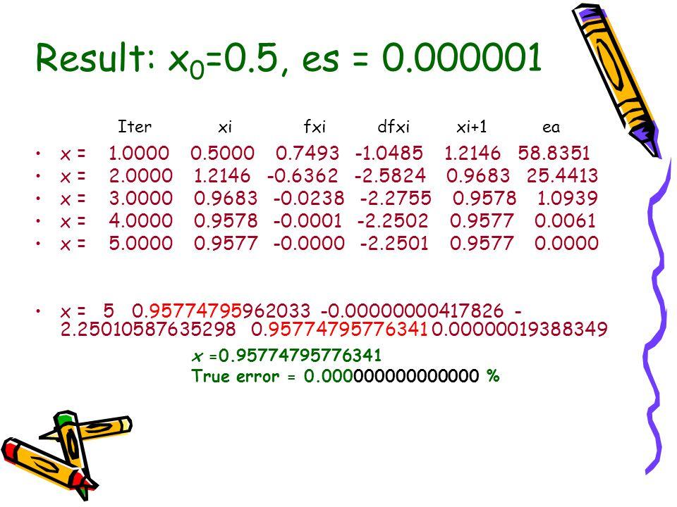 Result: x0=0.5, es = 0.000001 Iter xi fxi dfxi xi+1 ea.