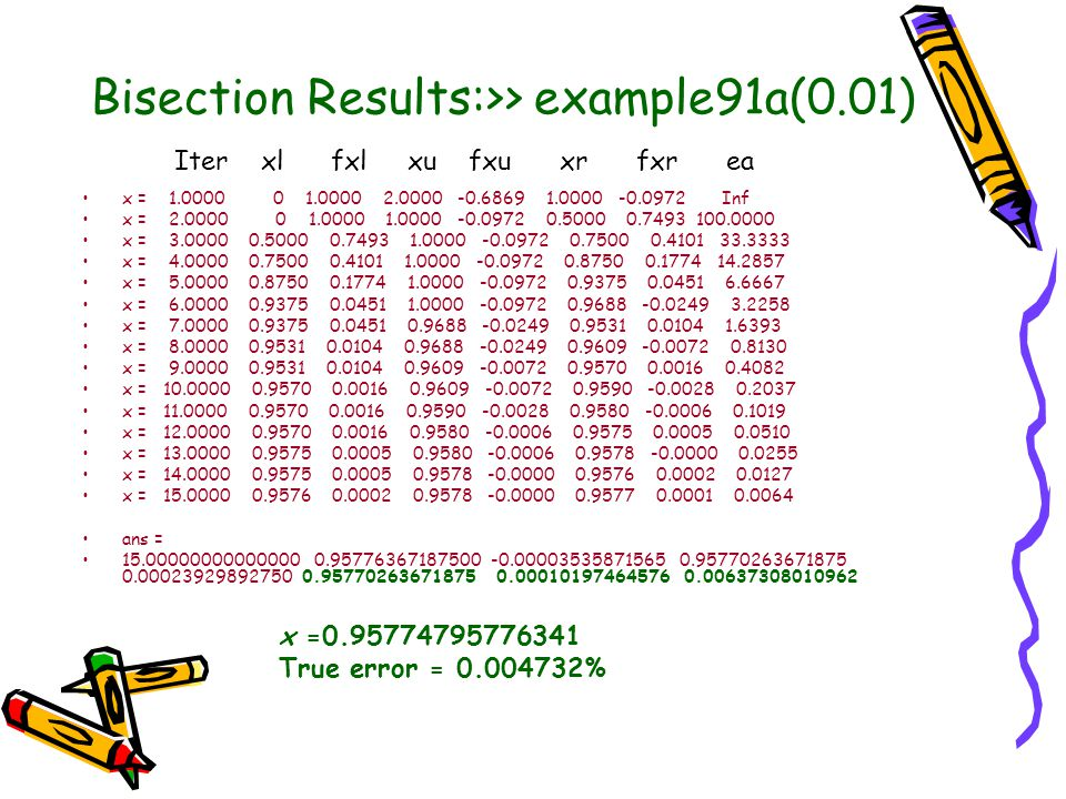 Bisection Results:>> example91a(0.01)