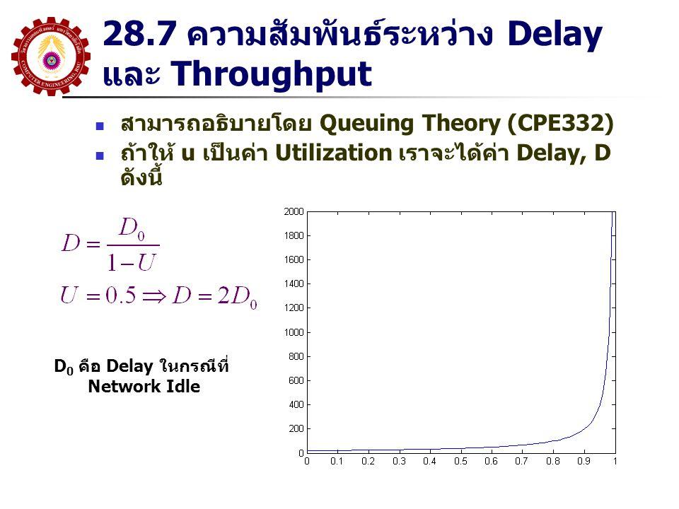 28.7 ความสัมพันธ์ระหว่าง Delay และ Throughput