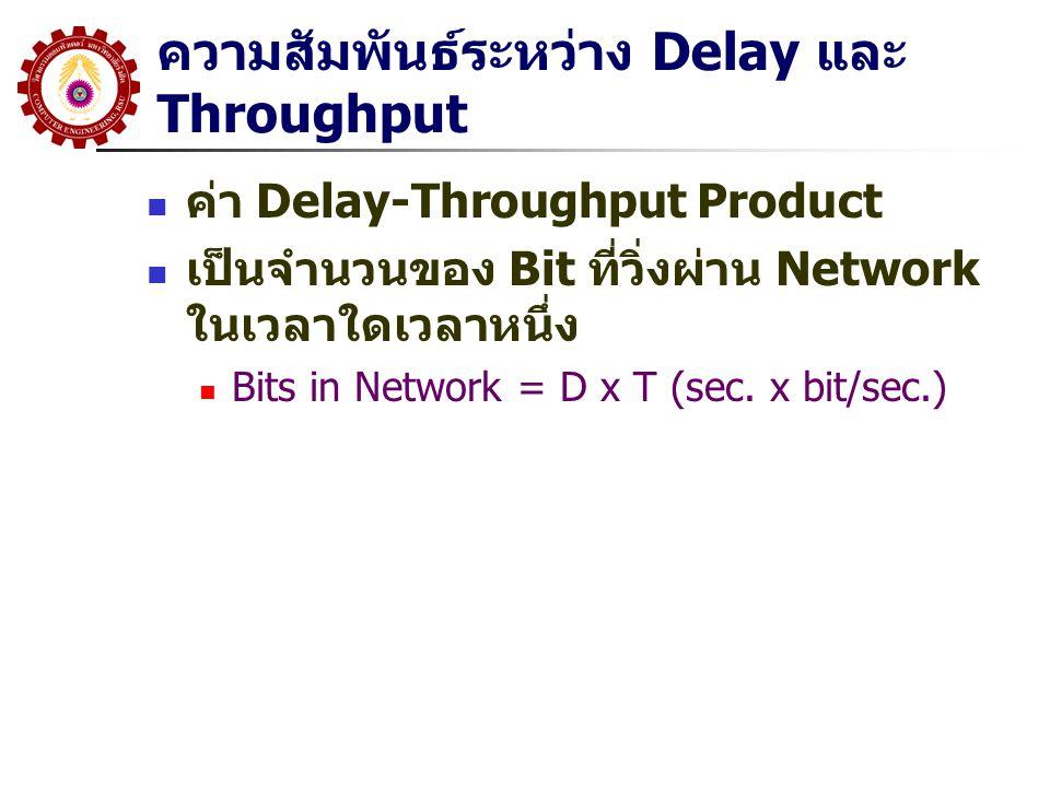 ความสัมพันธ์ระหว่าง Delay และ Throughput