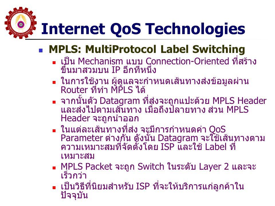 Internet QoS Technologies