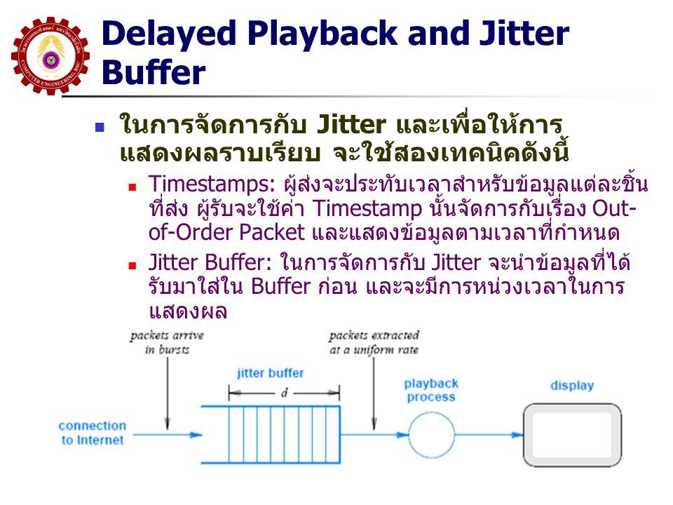 Delayed Playback and Jitter Buffer